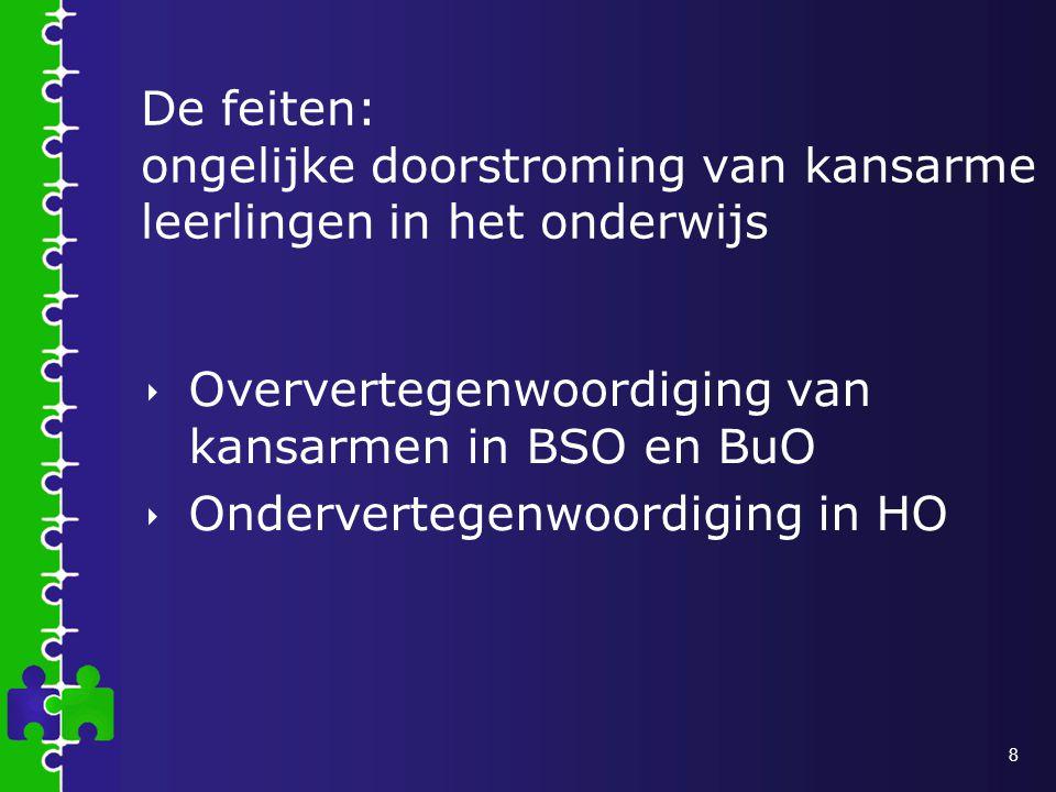 29 3.Werken aan achterstanden  Geen 'onterechte vanzelfsprekendheden'  Bv.