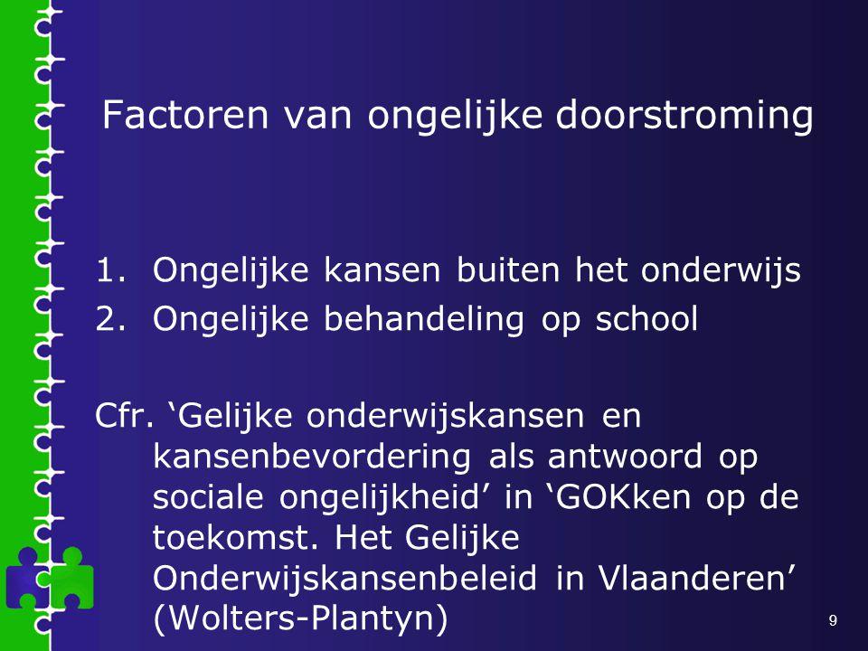 9 Factoren van ongelijke doorstroming 1.Ongelijke kansen buiten het onderwijs 2.Ongelijke behandeling op school Cfr.