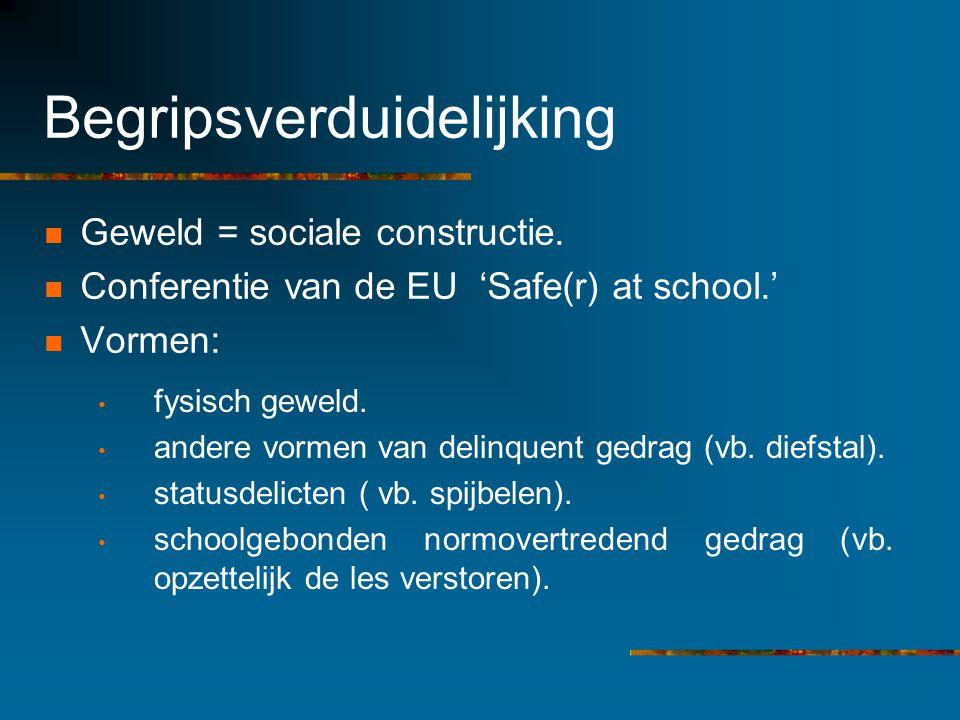 Begripsverduidelijking Geweld = sociale constructie. Conferentie van de EU 'Safe(r) at school.' Vormen: fysisch geweld. andere vormen van delinquent g