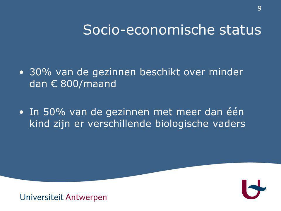 9 Socio-economische status 30% van de gezinnen beschikt over minder dan € 800/maand In 50% van de gezinnen met meer dan één kind zijn er verschillende
