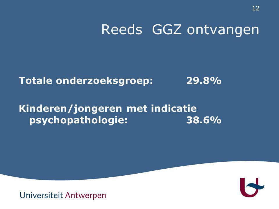 12 Reeds GGZ ontvangen Totale onderzoeksgroep:29.8% Kinderen/jongeren met indicatie psychopathologie:38.6%