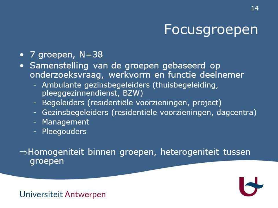 14 Focusgroepen 7 groepen, N=38 Samenstelling van de groepen gebaseerd op onderzoeksvraag, werkvorm en functie deelnemer -Ambulante gezinsbegeleiders
