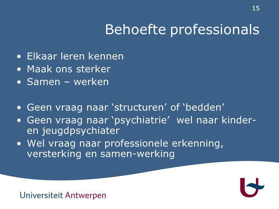 15 Behoefte professionals Elkaar leren kennen Maak ons sterker Samen – werken Geen vraag naar 'structuren' of 'bedden' Geen vraag naar 'psychiatrie' w