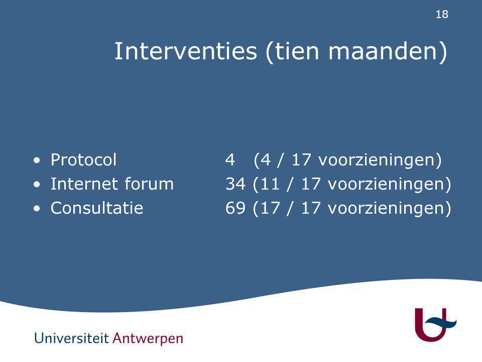 18 Interventies (tien maanden) Protocol4 (4 / 17 voorzieningen) Internet forum34 (11 / 17 voorzieningen) Consultatie 69 (17 / 17 voorzieningen)