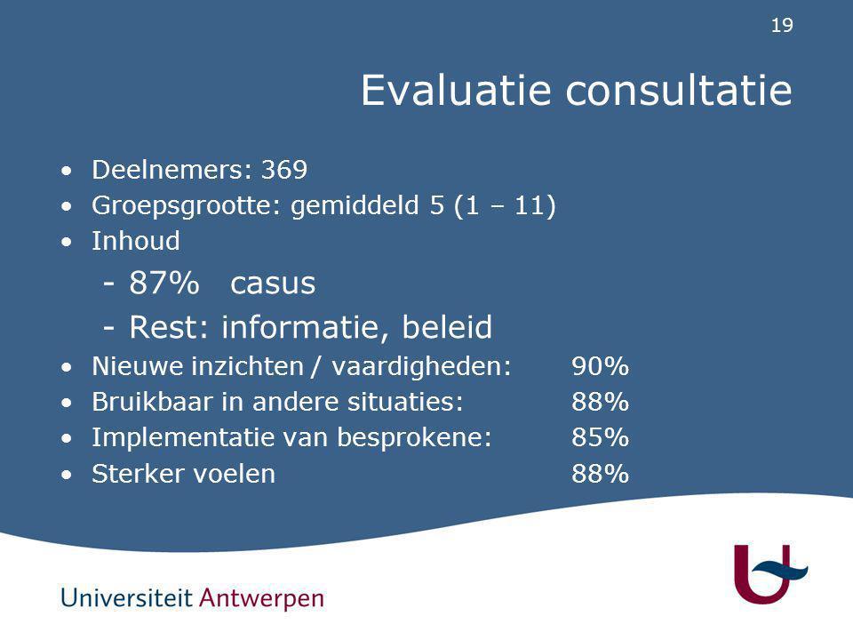 19 Evaluatie consultatie Deelnemers: 369 Groepsgrootte: gemiddeld 5 (1 – 11) Inhoud -87%casus -Rest: informatie, beleid Nieuwe inzichten / vaardighede