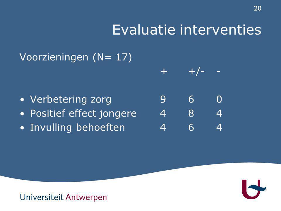 20 Evaluatie interventies Voorzieningen (N= 17) ++/-- Verbetering zorg 960 Positief effect jongere484 Invulling behoeften464