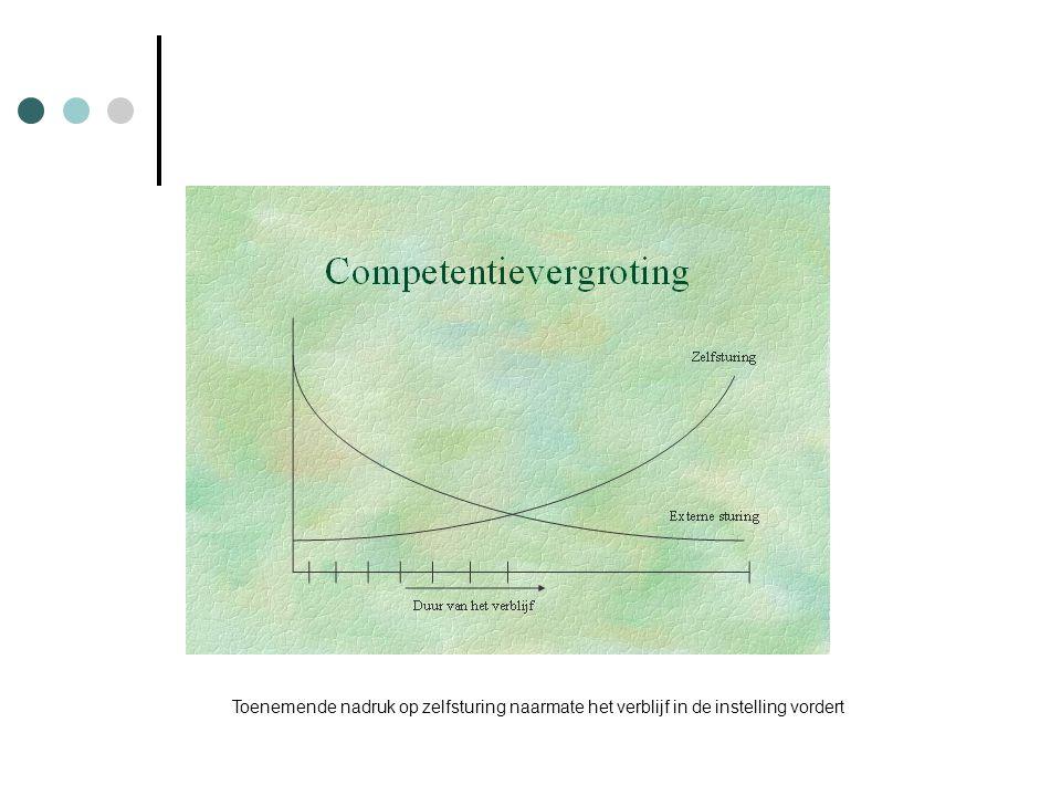 Toenemende nadruk op zelfsturing naarmate het verblijf in de instelling vordert