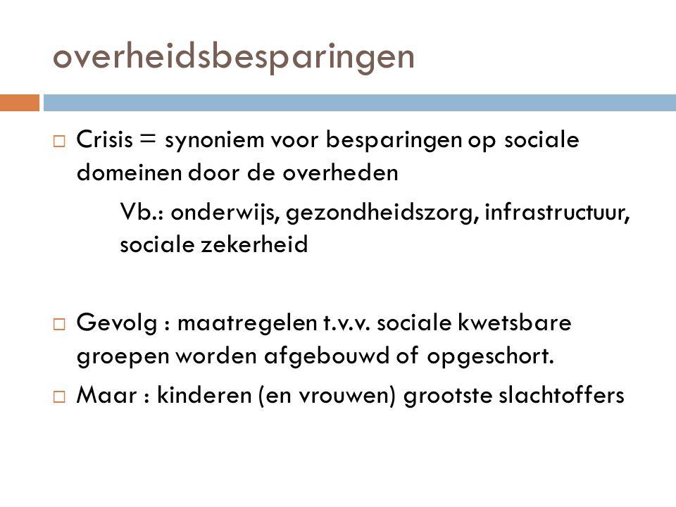 overheidsbesparingen  Crisis = synoniem voor besparingen op sociale domeinen door de overheden Vb.: onderwijs, gezondheidszorg, infrastructuur, sociale zekerheid  Gevolg : maatregelen t.v.v.