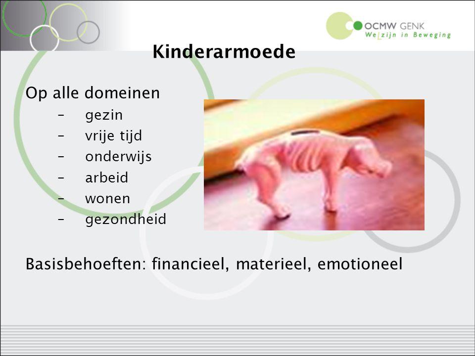 Kinderarmoede Op alle domeinen –gezin –vrije tijd –onderwijs –arbeid –wonen –gezondheid Basisbehoeften: financieel, materieel, emotioneel