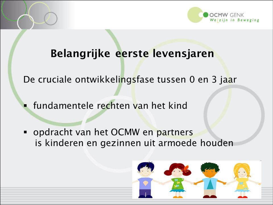 Belangrijke eerste levensjaren De cruciale ontwikkelingsfase tussen 0 en 3 jaar  fundamentele rechten van het kind  opdracht van het OCMW en partner