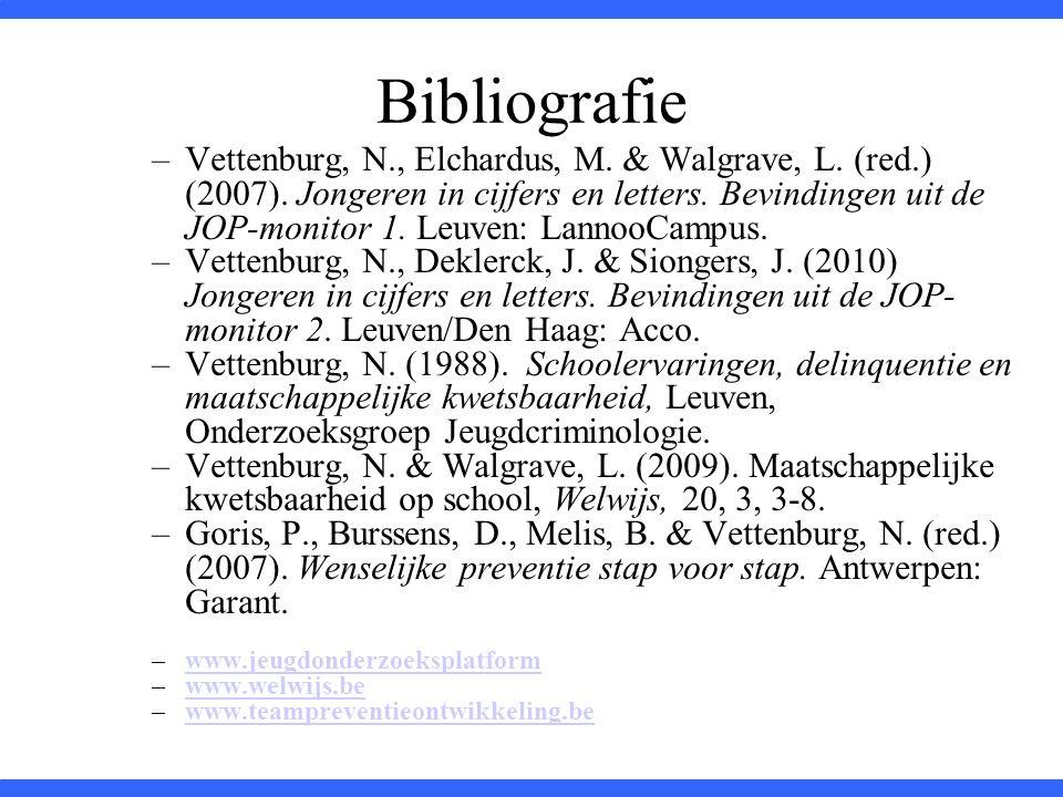 Bibliografie –Vettenburg, N., Elchardus, M. & Walgrave, L. (red.) (2007). Jongeren in cijfers en letters. Bevindingen uit de JOP-monitor 1. Leuven: La