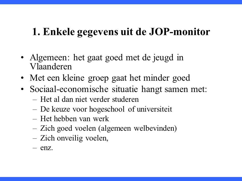 1. Enkele gegevens uit de JOP-monitor Algemeen: het gaat goed met de jeugd in Vlaanderen Met een kleine groep gaat het minder goed Sociaal-economische