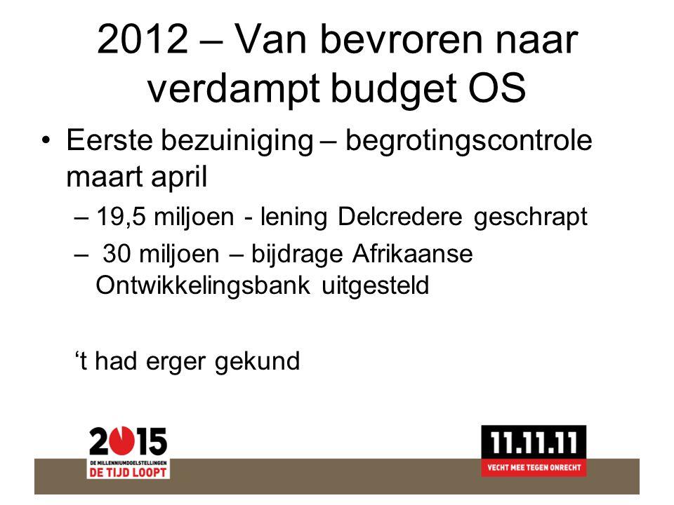 2012 – Van bevroren naar verdampt budget OS Eerste bezuiniging – begrotingscontrole maart april –19,5 miljoen - lening Delcredere geschrapt – 30 miljoen – bijdrage Afrikaanse Ontwikkelingsbank uitgesteld 't had erger gekund