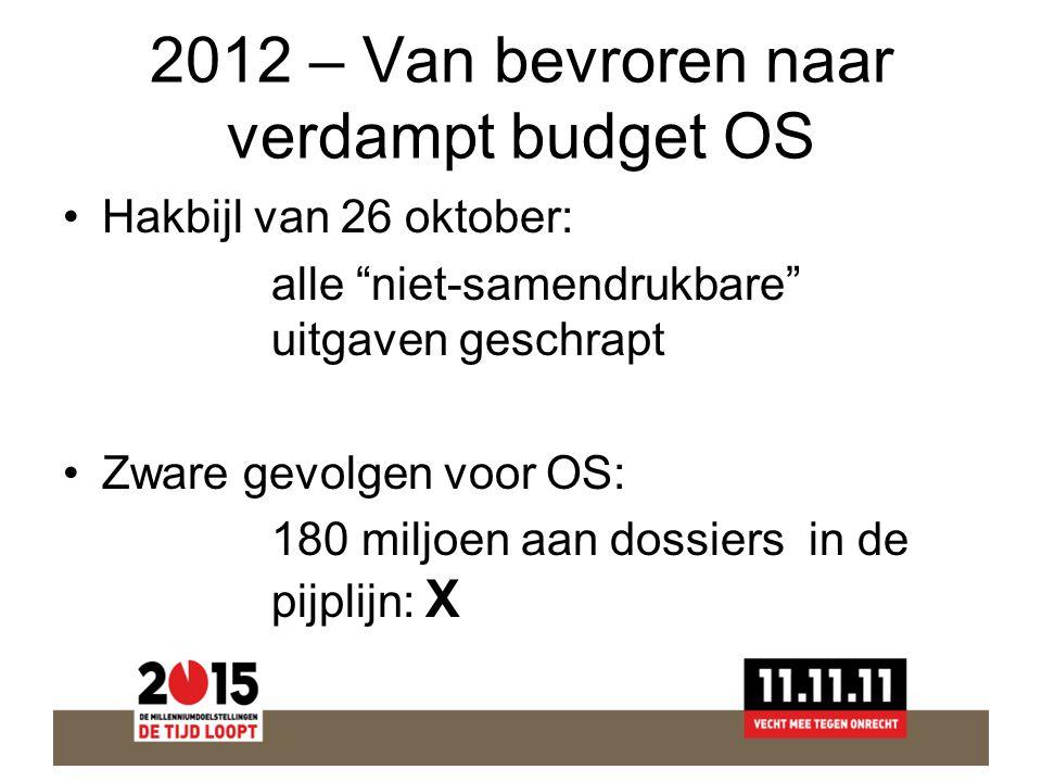 2012 – Van bevroren naar verdampt budget OS Hakbijl van 26 oktober: alle niet-samendrukbare uitgaven geschrapt Zware gevolgen voor OS: 180 miljoen aan dossiers in de pijplijn: X