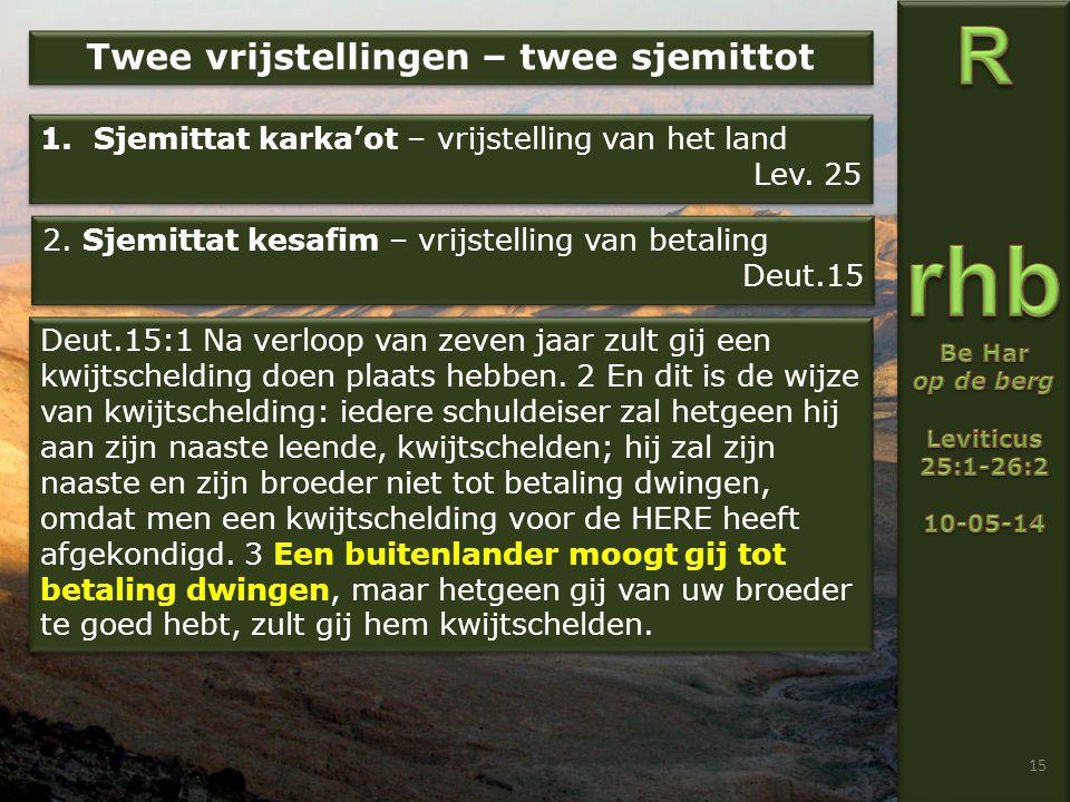 15 Twee vrijstellingen – twee sjemittot 2. Sjemittat kesafim – vrijstelling van betaling Deut.15 2.