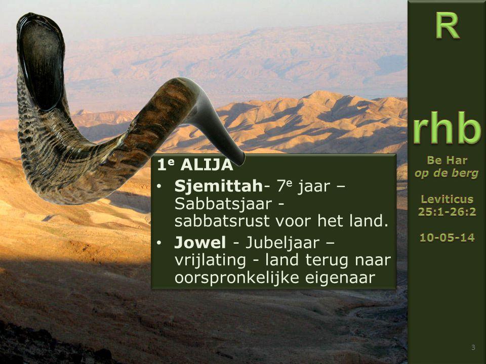3 1 e ALIJA Sjemittah- 7 e jaar – Sabbatsjaar - sabbatsrust voor het land.