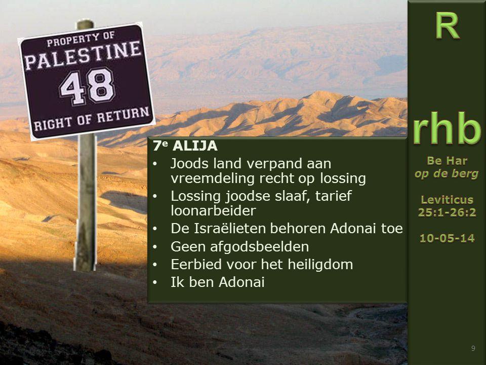 9 7 e ALIJA Joods land verpand aan vreemdeling recht op lossing Lossing joodse slaaf, tarief loonarbeider De Israëlieten behoren Adonai toe Geen afgodsbeelden Eerbied voor het heiligdom Ik ben Adonai 7 e ALIJA Joods land verpand aan vreemdeling recht op lossing Lossing joodse slaaf, tarief loonarbeider De Israëlieten behoren Adonai toe Geen afgodsbeelden Eerbied voor het heiligdom Ik ben Adonai