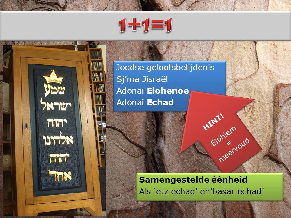 Joodse geloofsbelijdenis Sj'ma Jisraël Adonai Elohenoe Adonai Echad Joodse geloofsbelijdenis Sj'ma Jisraël Adonai Elohenoe Adonai Echad HINT! Elohiem