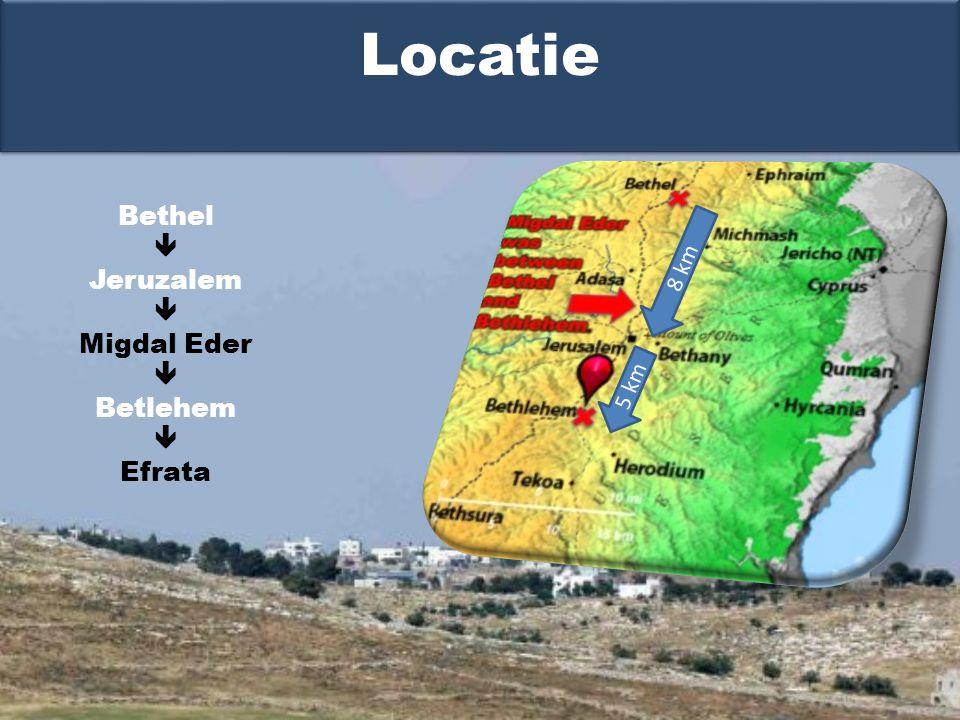 Bethel  Jeruzalem  Migdal Eder  Betlehem  Efrata Locatie 8 km 5 km
