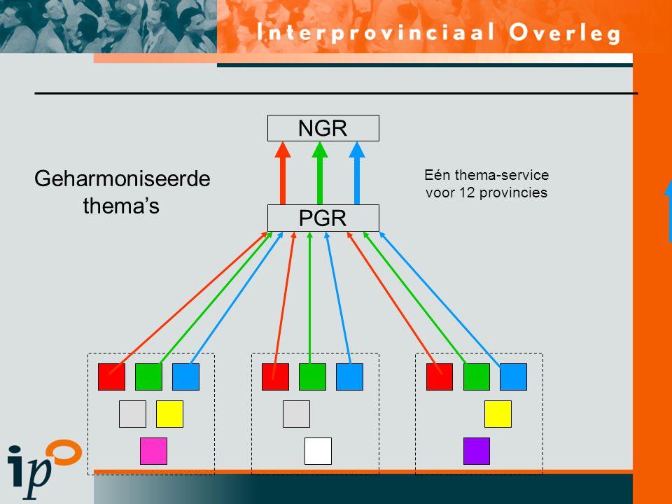 NGR PGR Eén thema-service voor 12 provincies Geharmoniseerde thema's
