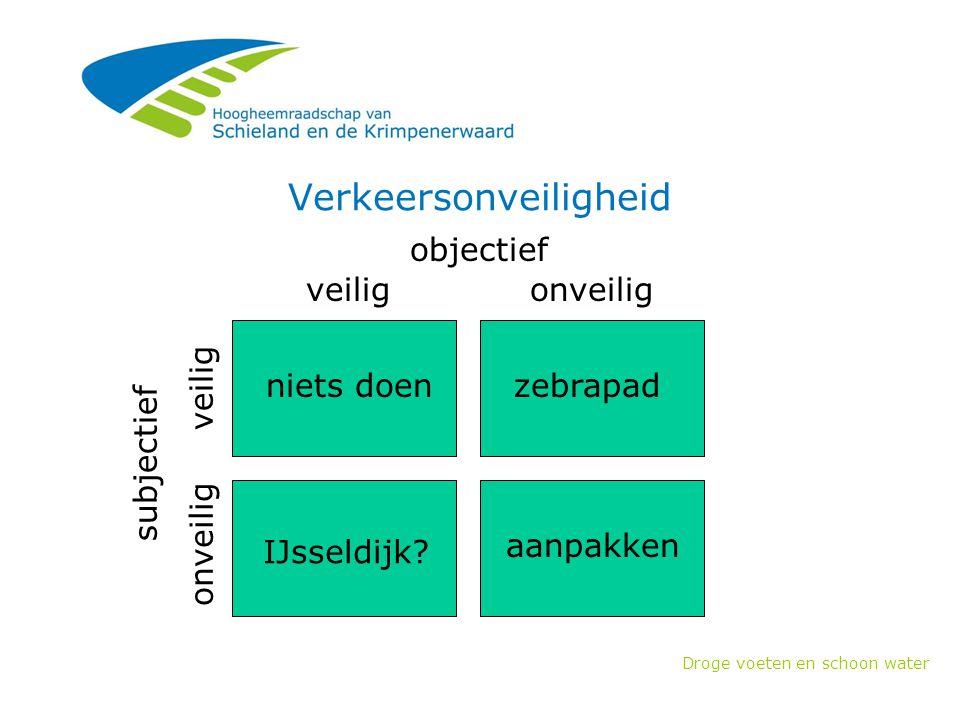 Droge voeten en schoon water Verkeersonveiligheid veilig objectief veilig onveilig subjectief niets doen aanpakken IJsseldijk.