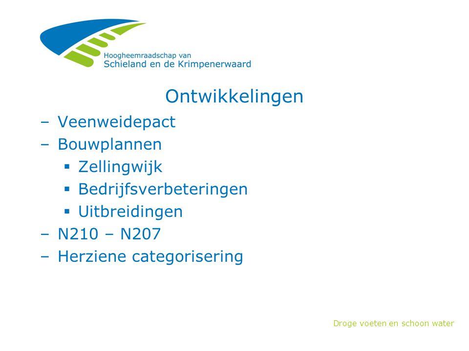 Ontwikkelingen –Veenweidepact –Bouwplannen  Zellingwijk  Bedrijfsverbeteringen  Uitbreidingen –N210 – N207 –Herziene categorisering