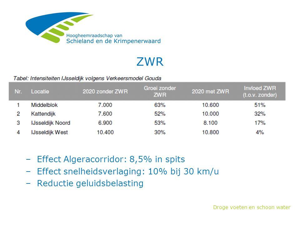 Droge voeten en schoon water ZWR –Effect Algeracorridor: 8,5% in spits –Effect snelheidsverlaging: 10% bij 30 km/u –Reductie geluidsbelasting