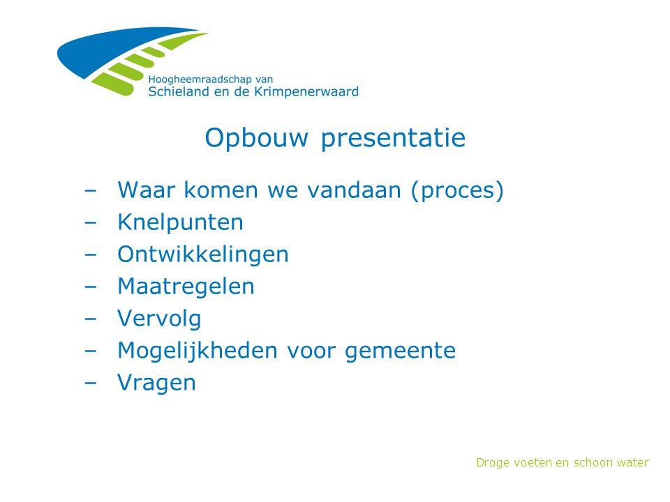 Opbouw presentatie –Waar komen we vandaan (proces) –Knelpunten –Ontwikkelingen –Maatregelen –Vervolg –Mogelijkheden voor gemeente –Vragen
