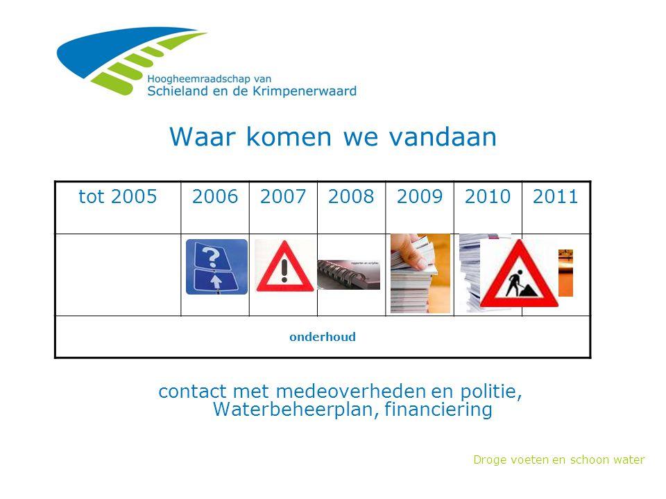 Droge voeten en schoon water Waar komen we vandaan contact met medeoverheden en politie, Waterbeheerplan, financiering tot 2005200620072008200920102011 onderhoud