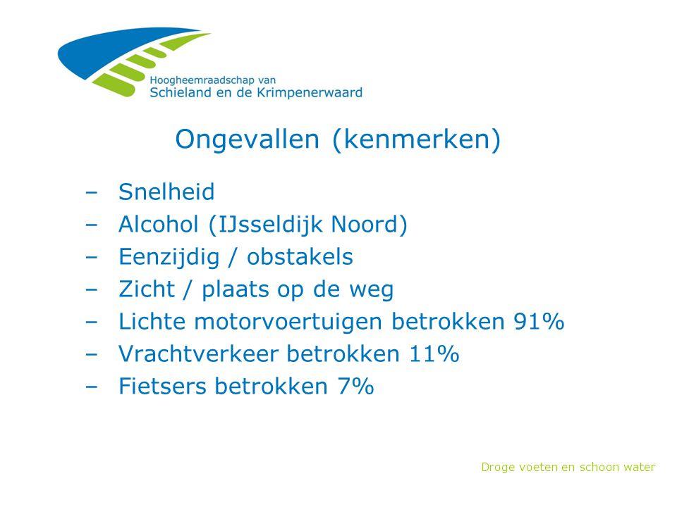 Droge voeten en schoon water Ongevallen (kenmerken) –Snelheid –Alcohol (IJsseldijk Noord) –Eenzijdig / obstakels –Zicht / plaats op de weg –Lichte motorvoertuigen betrokken 91% –Vrachtverkeer betrokken 11% –Fietsers betrokken 7%