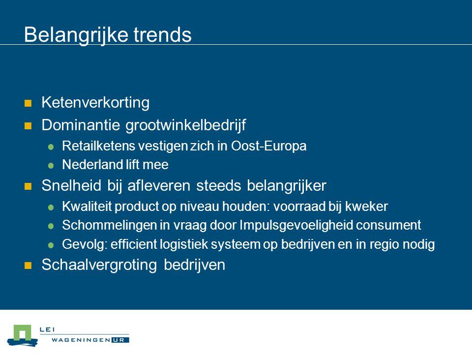 Belangrijke trends Ketenverkorting Dominantie grootwinkelbedrijf Retailketens vestigen zich in Oost-Europa Nederland lift mee Snelheid bij afleveren s