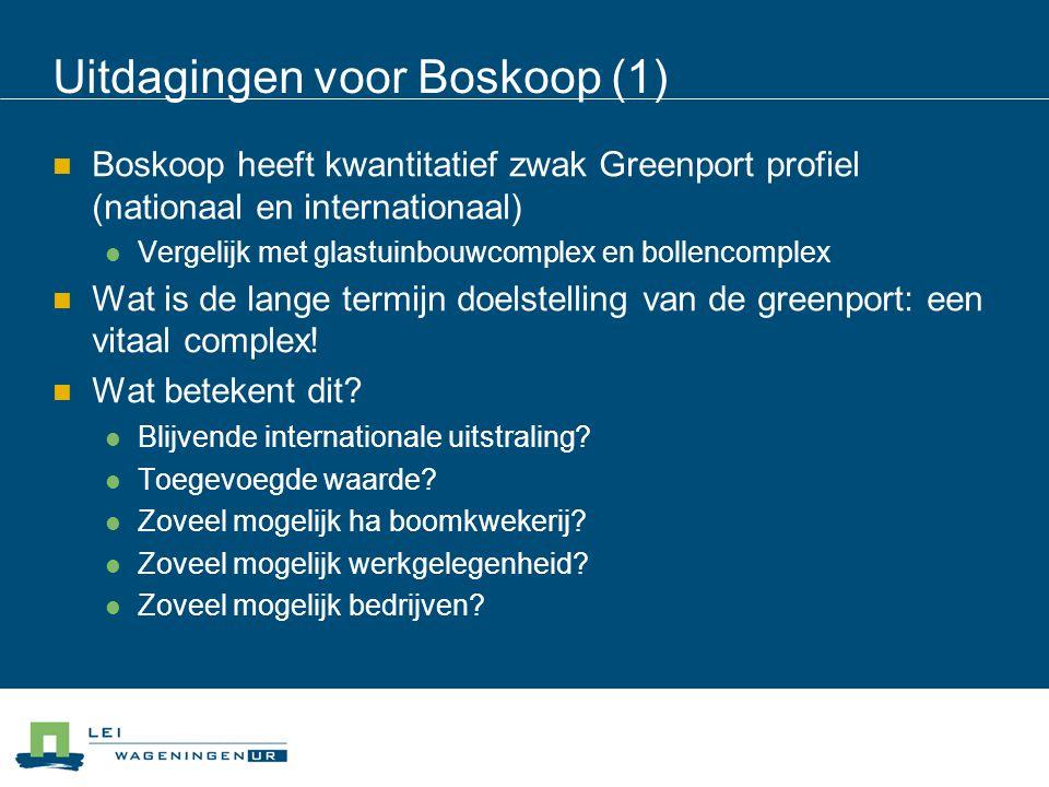 Uitdagingen voor Boskoop (1) Boskoop heeft kwantitatief zwak Greenport profiel (nationaal en internationaal) Vergelijk met glastuinbouwcomplex en boll