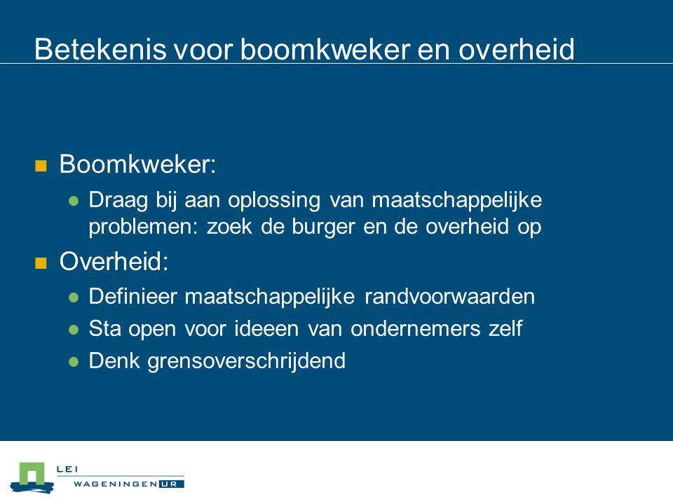 Betekenis voor boomkweker en overheid Boomkweker: Draag bij aan oplossing van maatschappelijke problemen: zoek de burger en de overheid op Overheid: D