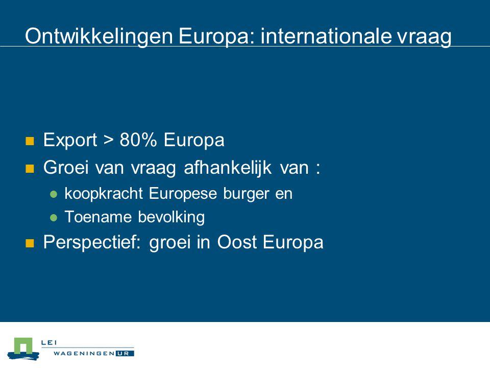 Ontwikkelingen Europa: concurrentie Nederland grootste exporteur in Europa Veel importerende landen grotendeels zelfvoorzienend Concurrenten zijn de importerende landen zelf Rol Nederlandse boomkwekers: Acties Specialties Nederland profiteert van herstel Duitse markt