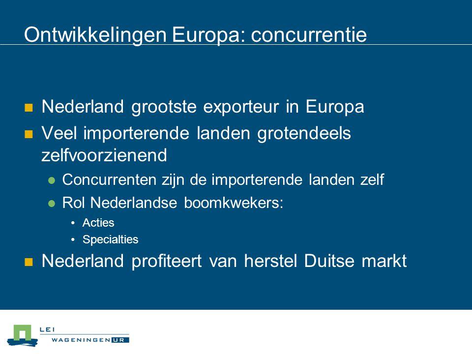 Ontwikkelingen Europa: concurrentie Nederland grootste exporteur in Europa Veel importerende landen grotendeels zelfvoorzienend Concurrenten zijn de i