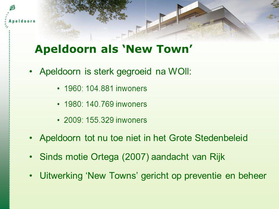 Apeldoorn als 'New Town' Apeldoorn is sterk gegroeid na WOll: 1960: 104.881 inwoners 1980: 140.769 inwoners 2009: 155.329 inwoners Apeldoorn tot nu toe niet in het Grote Stedenbeleid Sinds motie Ortega (2007) aandacht van Rijk Uitwerking 'New Towns' gericht op preventie en beheer