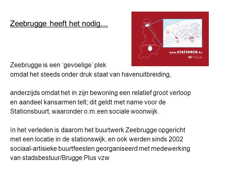 Zeebrugge heeft het nodig… Zeebrugge is een 'gevoelige' plek omdat het steeds onder druk staat van havenuitbreiding, anderzijds omdat het in zijn bewoning een relatief groot verloop en aandeel kansarmen telt; dit geldt met name voor de Stationsbuurt, waaronder o.m.een sociale woonwijk.