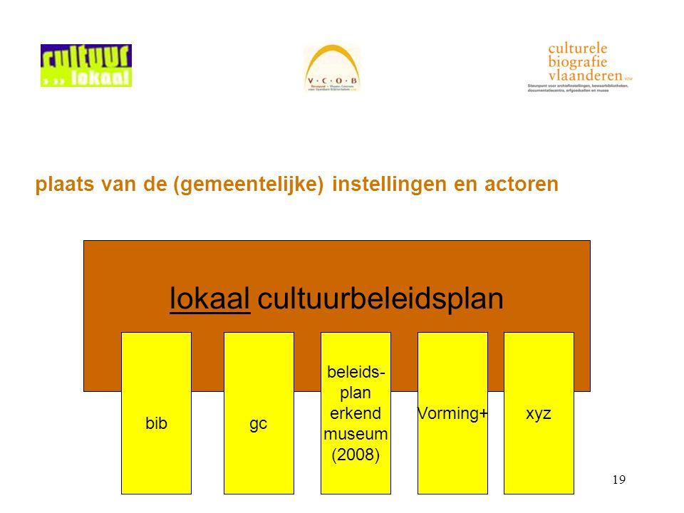 19 lokaal cultuurbeleidsplan bibgc beleids- plan erkend museum (2008) plaats van de (gemeentelijke) instellingen en actoren Vorming+xyz