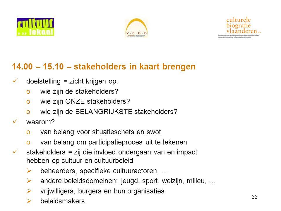 22 14.00 – 15.10 – stakeholders in kaart brengen doelstelling = zicht krijgen op: owie zijn de stakeholders? owie zijn ONZE stakeholders? owie zijn de