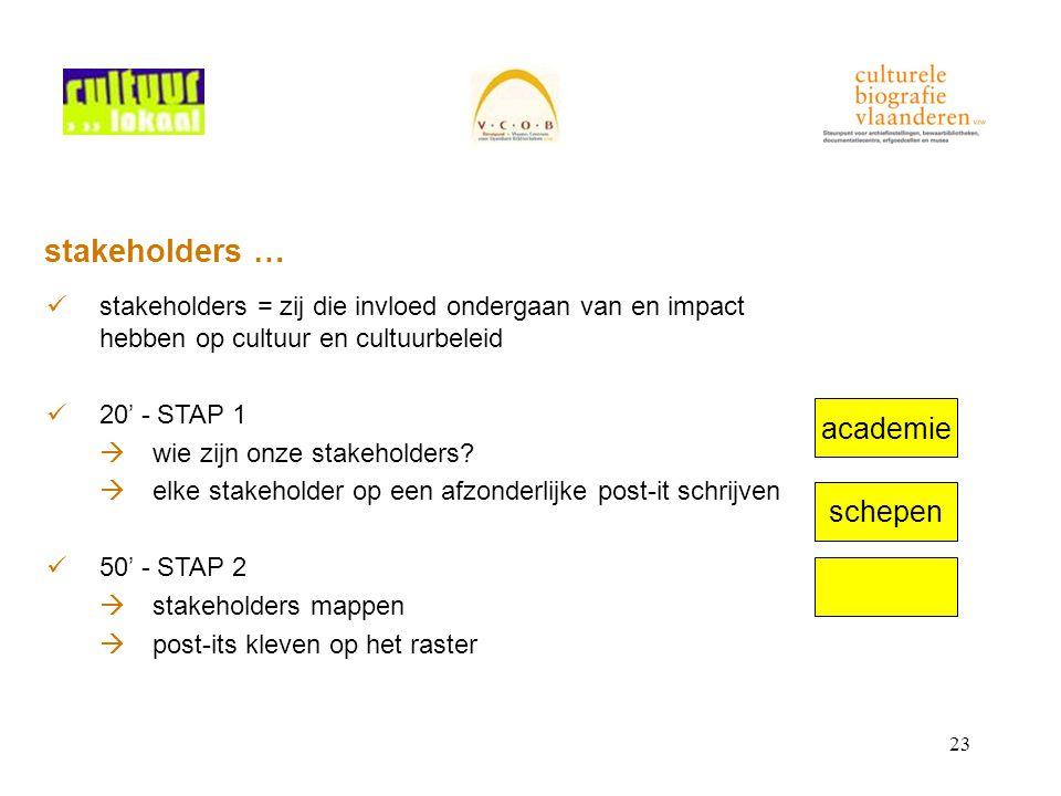 23 stakeholders … stakeholders = zij die invloed ondergaan van en impact hebben op cultuur en cultuurbeleid 20' - STAP 1  wie zijn onze stakeholders?