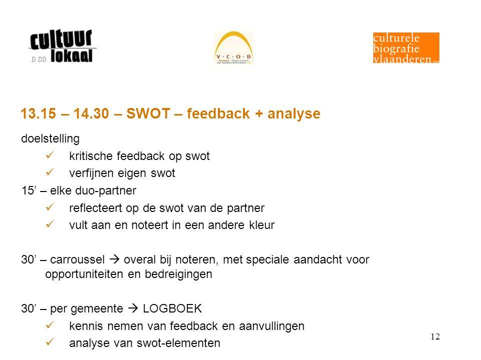 12 13.15 – 14.30 – SWOT – feedback + analyse doelstelling kritische feedback op swot verfijnen eigen swot 15' – elke duo-partner reflecteert op de swo