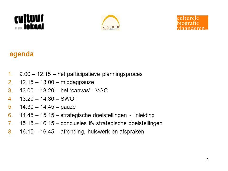 2 agenda 1.9.00 – 12.15 – het participatieve planningsproces 2.12.15 – 13.00 – middagpauze 3.13.00 – 13.20 – het 'canvas' - VGC 4.13.20 – 14.30 – SWOT 5.14.30 – 14.45 – pauze 6.14.45 – 15.15 – strategische doelstellingen - inleiding 7.15.15 – 16.15 – conclusies ifv strategische doelstellingen 8.16.15 – 16.45 – afronding, huiswerk en afspraken