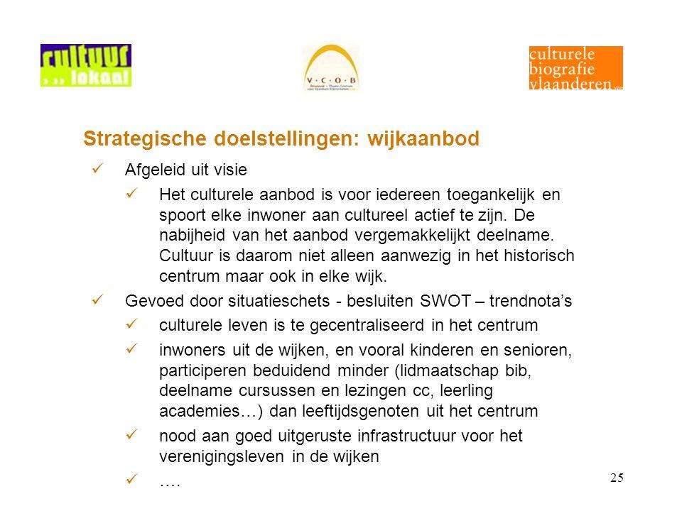 25 Strategische doelstellingen: wijkaanbod Afgeleid uit visie Het culturele aanbod is voor iedereen toegankelijk en spoort elke inwoner aan cultureel actief te zijn.
