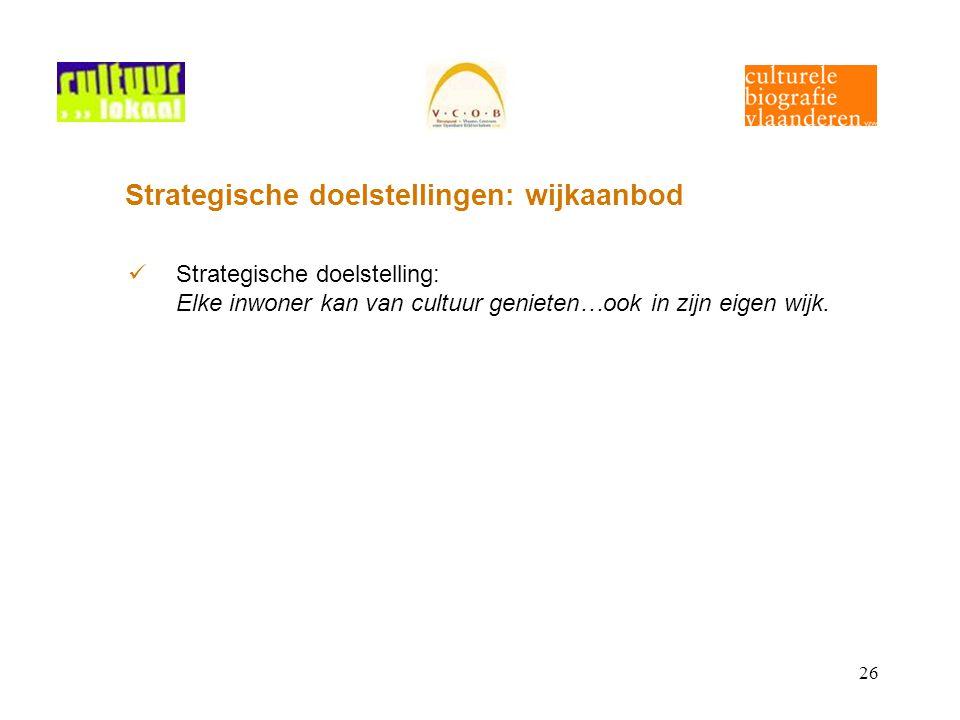26 Strategische doelstellingen: wijkaanbod Strategische doelstelling: Elke inwoner kan van cultuur genieten…ook in zijn eigen wijk.
