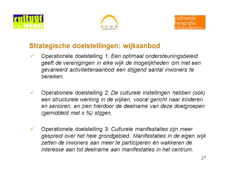 27 Strategische doelstellingen: wijkaanbod Operationele doelstelling 1: Een optimaal ondersteuningsbeleid geeft de verenigingen in elke wijk de mogelijkheden om met een gevarieerd activiteitenaanbod een stijgend aantal inwoners te bereiken.