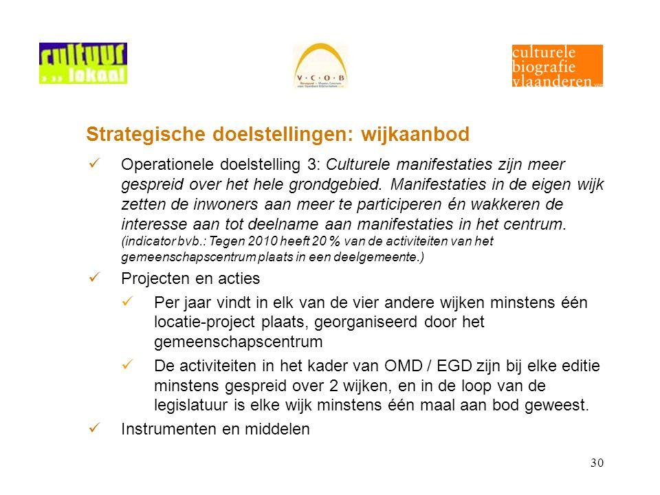 30 Strategische doelstellingen: wijkaanbod Operationele doelstelling 3: Culturele manifestaties zijn meer gespreid over het hele grondgebied. Manifest