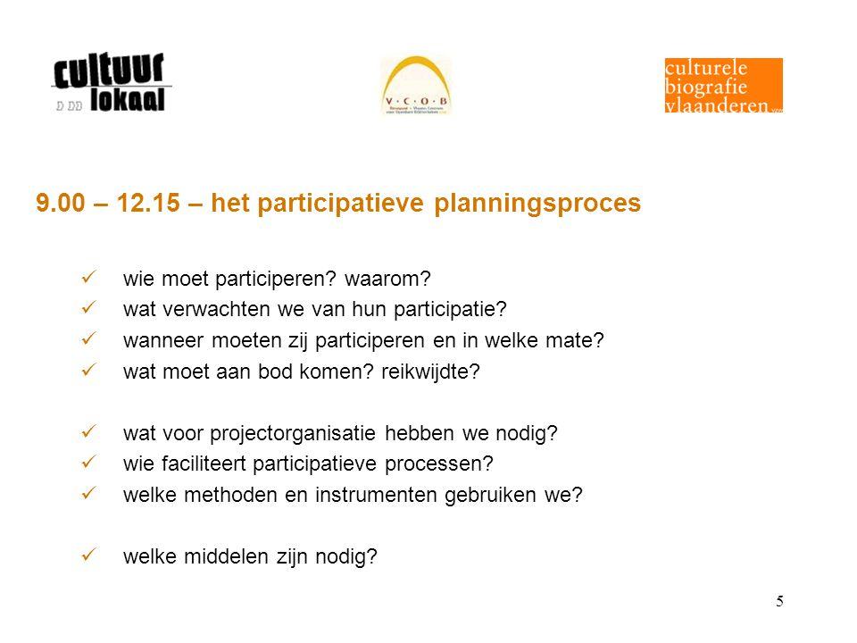 6 9.00 – 12.15 – participatief planningsproces (huiswerk) 10' – laatste hand aan het participatief planningsproces, met speciale aandacht aan de uitgewerkte participatieve methode 45' – plenum - elke gemeente deelt plenair de uitgewerkte participatieve methodiek 2 x 20' – per duo elke gemeente: toelichten van flow van eigen planningsproces duo-partner: luistert om te begrijpen – geen discussie!