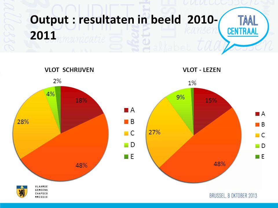 Output : resultaten in beeld 2010- 2011