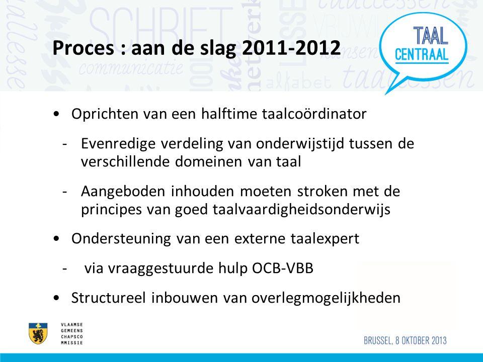 Proces : aan de slag 2011-2012 Oprichten van een halftime taalcoördinator -Evenredige verdeling van onderwijstijd tussen de verschillende domeinen van