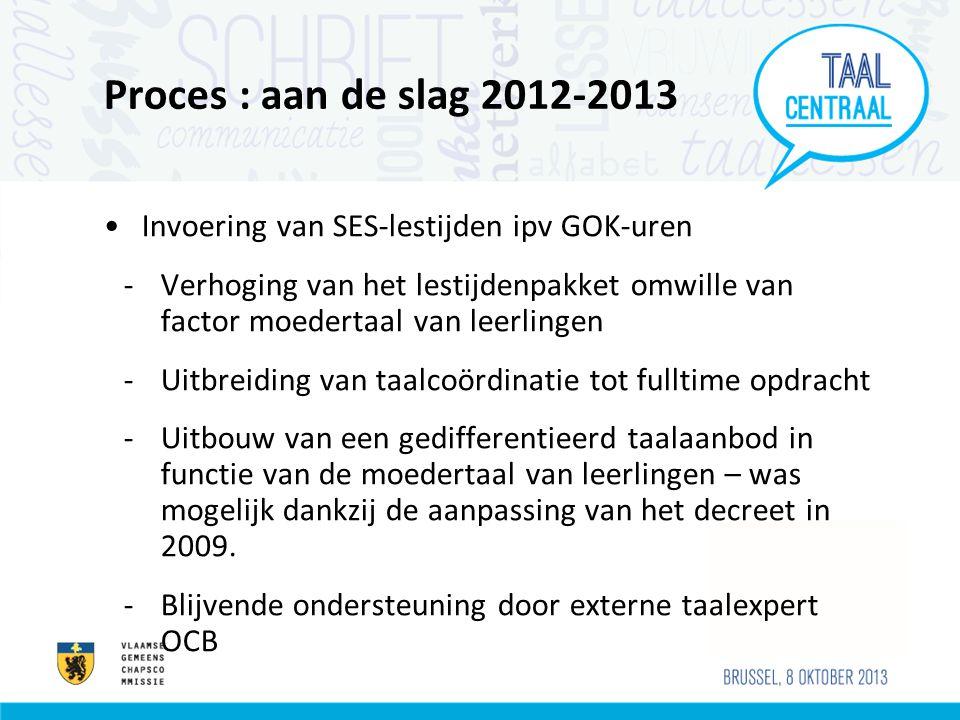 Proces : aan de slag 2012-2013 Invoering van SES-lestijden ipv GOK-uren -Verhoging van het lestijdenpakket omwille van factor moedertaal van leerlinge